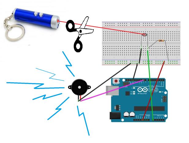 Jednostavan LDR - laser - alarm - shema
